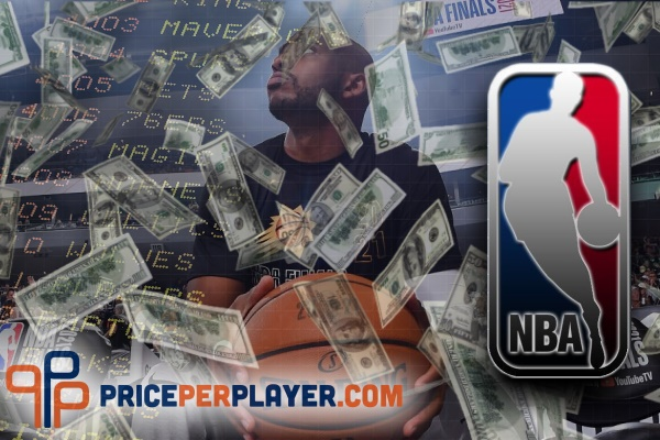 Getting your Sportsbook Ready for the NBA Season